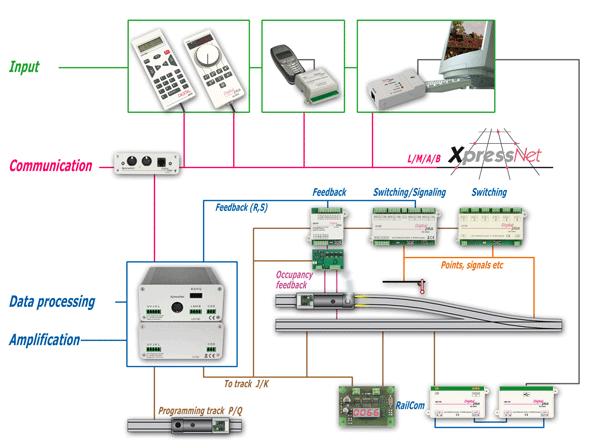 Groovy Lenz Dcc Wiring Diagrams Wiring Diagrams Lol Wiring Cloud Nuvitbieswglorg
