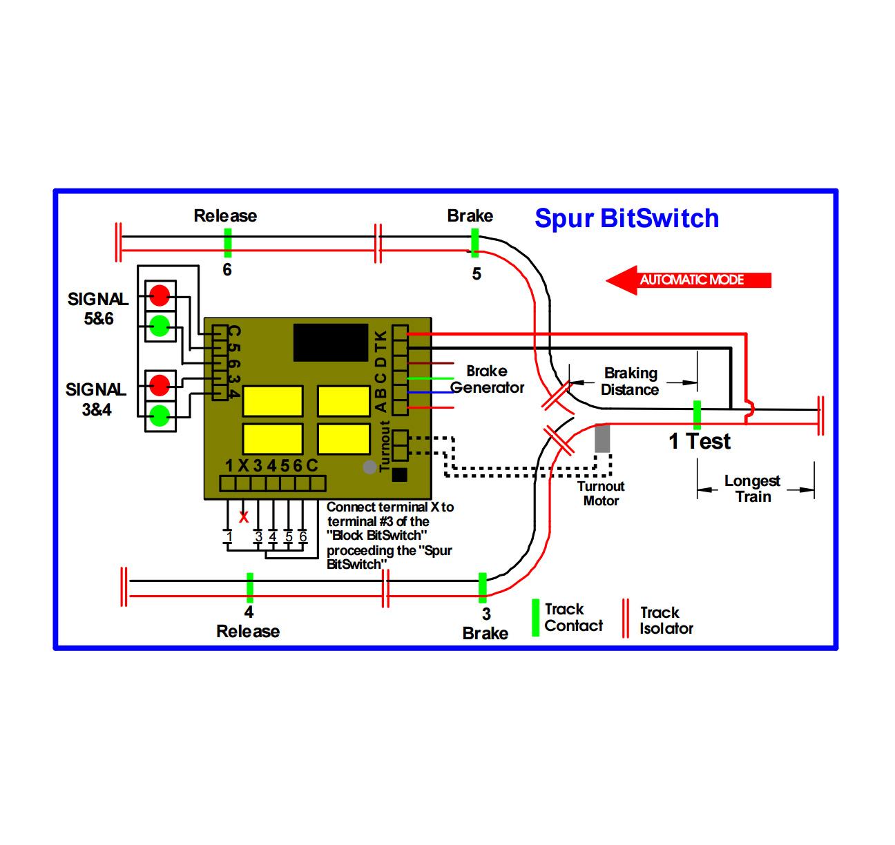Dcc Bitswitch Spur Tonys Train Exchange Empire Builder Digitrax Wiring Diagram