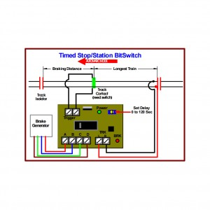 dcc_bitswitch_timed_stop_diag