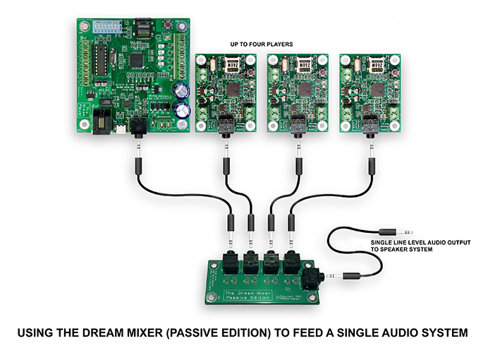 pricom_dream_mixer_passive_wiring