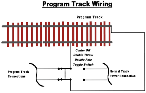 wiring track for dcc