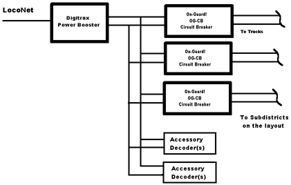 Digitrax Wiring Schematic For - Wiring Diagram Data