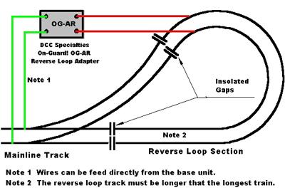 digitrax hints 2013 6 digitrax dcc wiring track wiring diagrams lose
