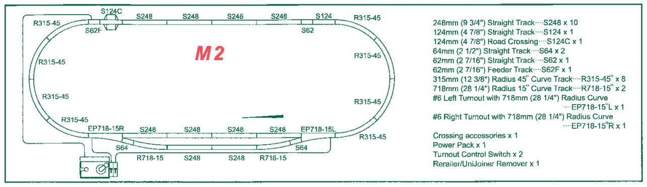 kato-m2_20-851-1_track-template
