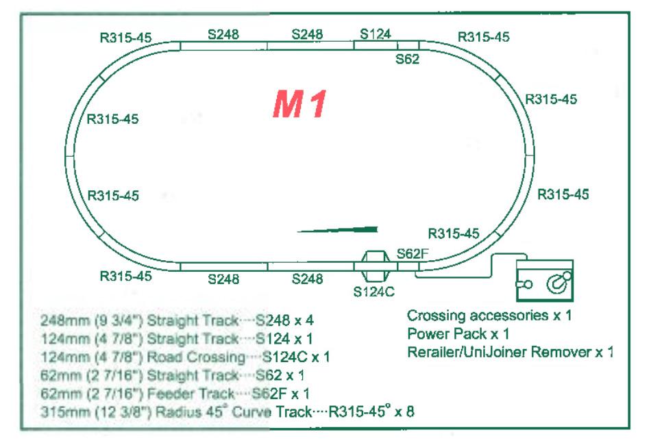 kato-n-unitrack-m1-set-20-850-1-track-template