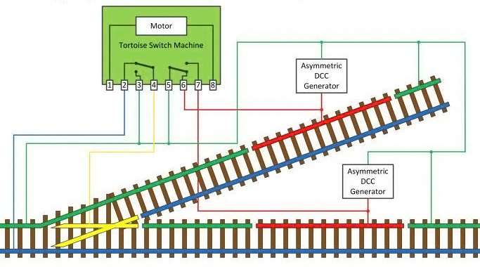 Tortoise Switch Wiring Dcc | Wiring Diagram on