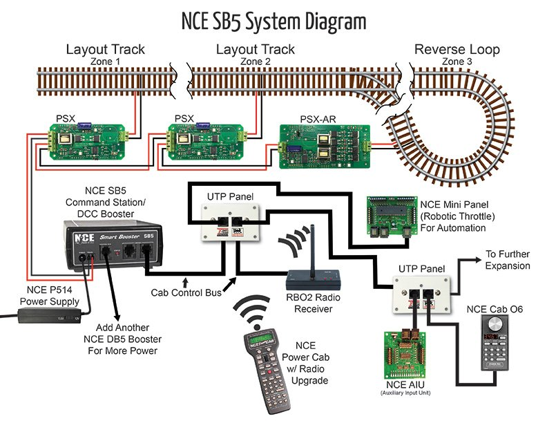 nce_sb5_system_diagram_for_web nce 5240027 sb5 smartbooster tony's train exchange  at n-0.co