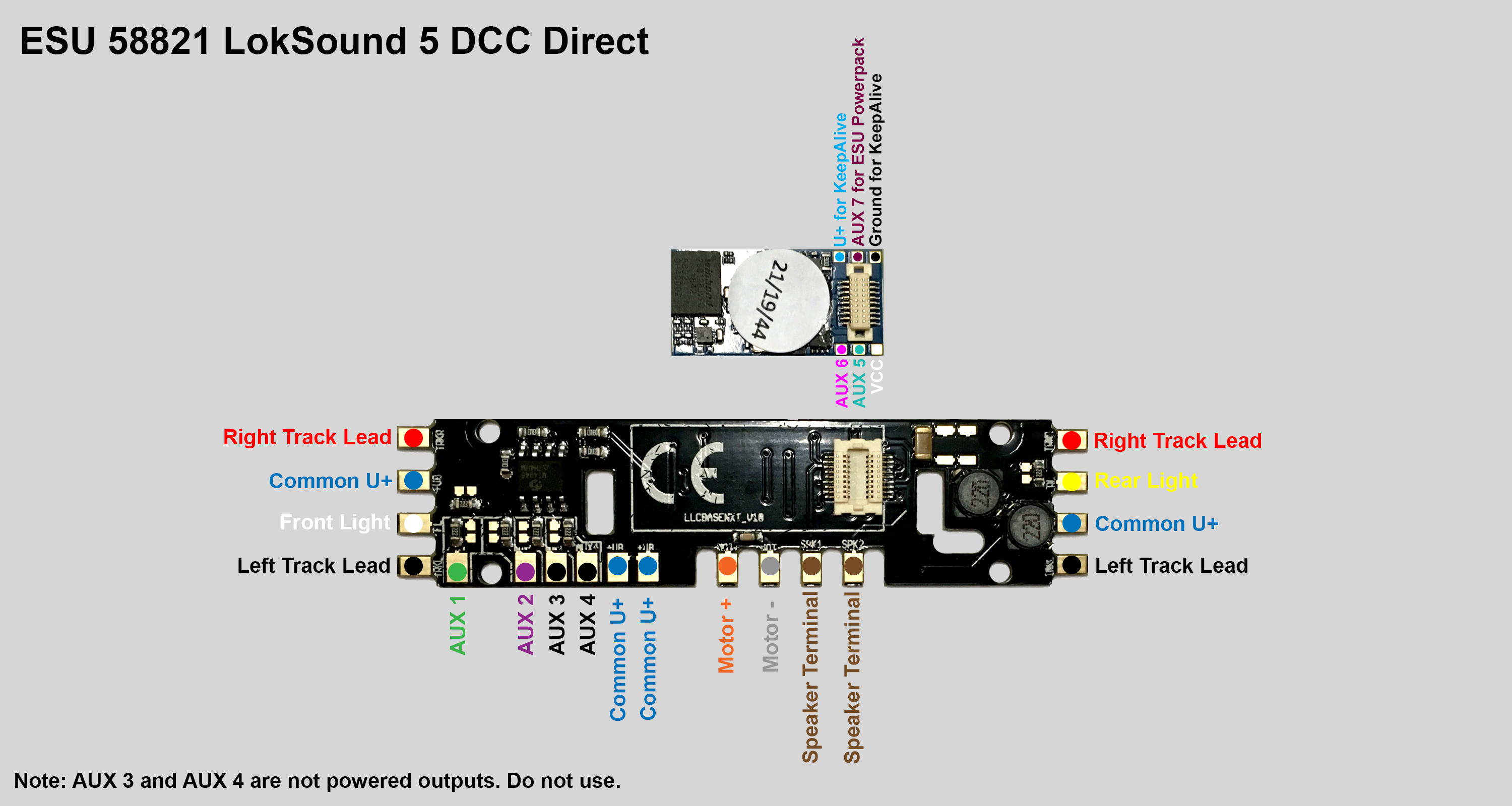 esu loksound 5 direct decoder wiring diagram